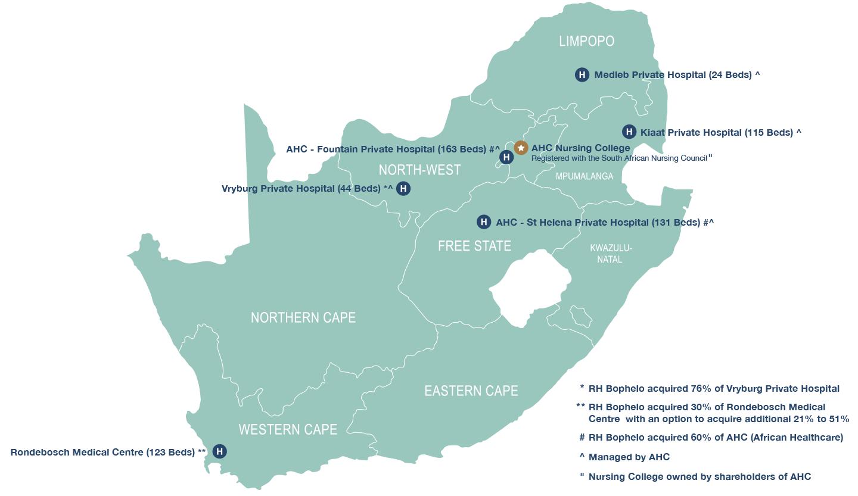 RH Bophelo Investment Portfolio