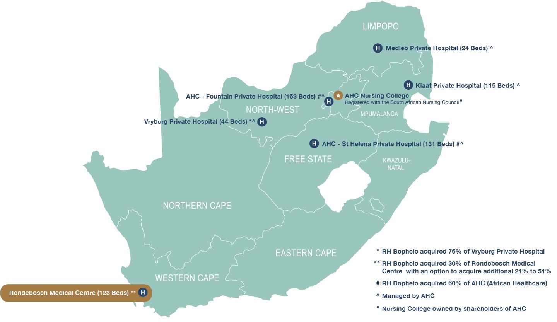 RH Bophelo Invest Portfolio